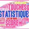 J26 Top 14 2016-2017 – statistiques