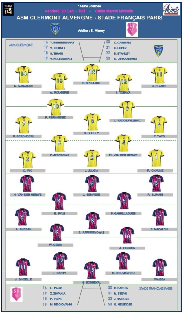 Top14- j14, Clermont vs Stade : les compositions