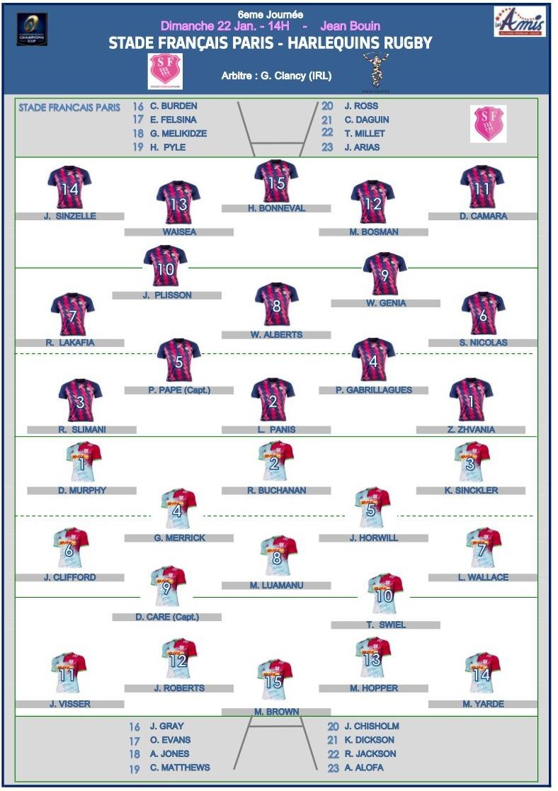 Challenge Cup - j6, Stade vs Harlequins : les compositions