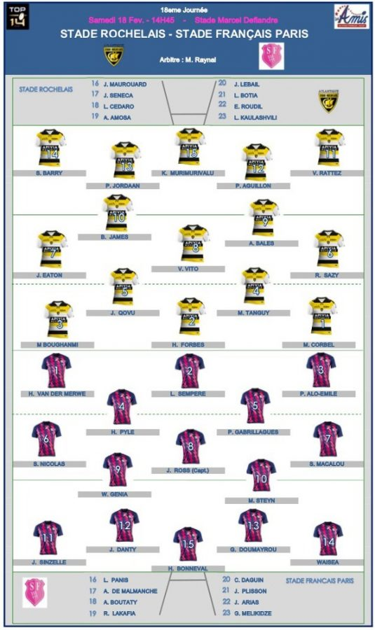 Top14 - j18, La Rochelle vs Stade : les compositions