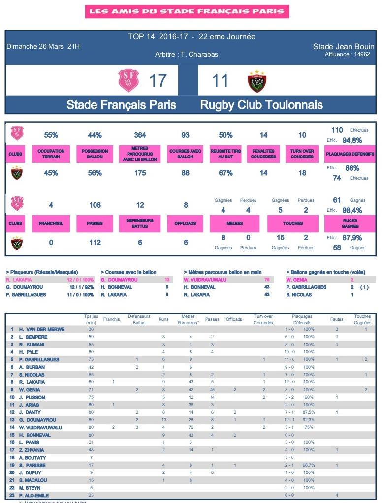 J22 Top 14 2016-2017 - Le debrief de Stade vs Toulon