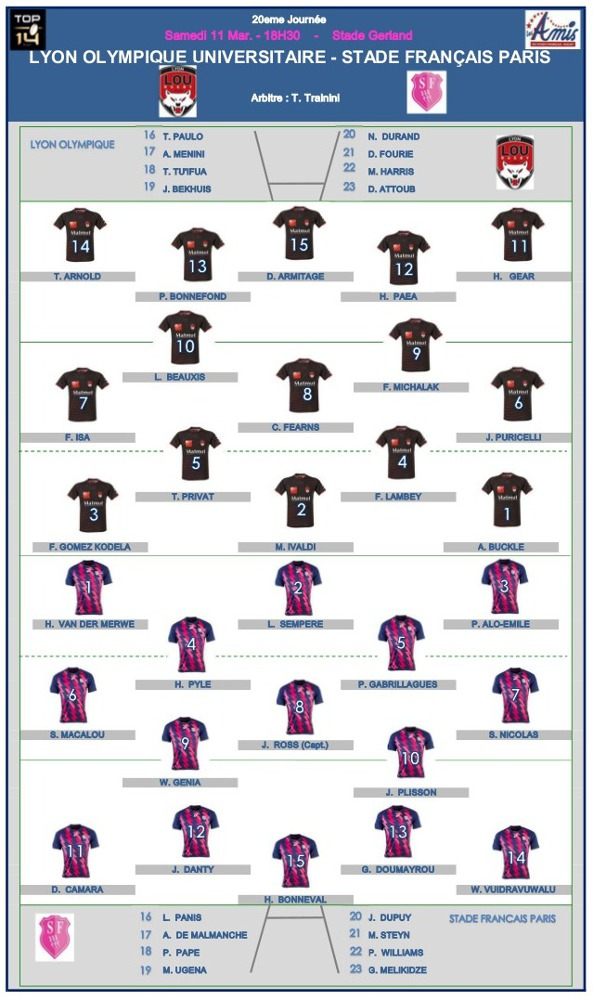 Top14 - j20, Lyon vs Stade : les compositions