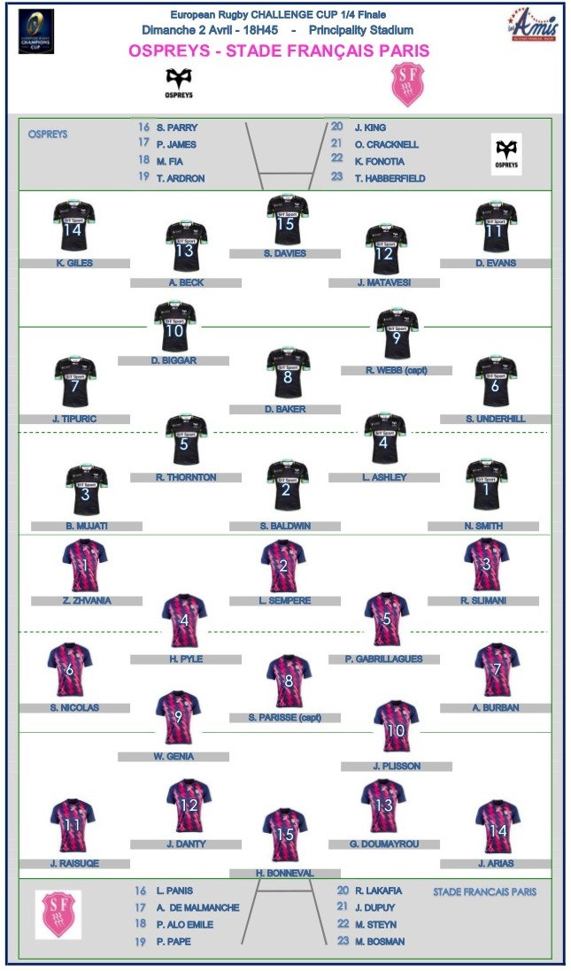 ERCC -1/4, Ospreys vs Stade : les compositions