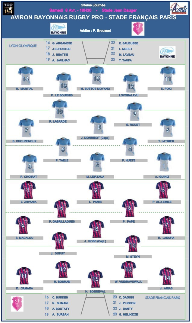 Top14 - j23, Bayonne vs Stade : les compositions