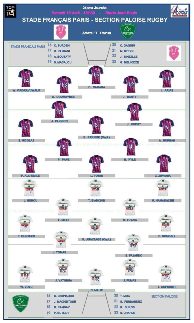 Top14 - j24, Stade vs Pau : les compositions