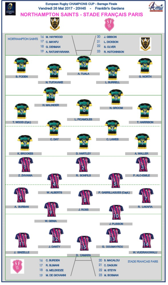Champions Cup- Finale barrage accession 2016-2017, Northampton vs Stade : les compositions