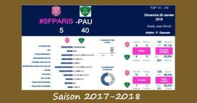 J16 Top 14 2017-2018 – Le debrief de Stade vs Pau
