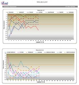TOP14_2012-13_Stat_J13_v1