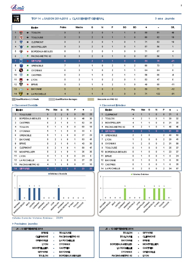TOP14_2013-14