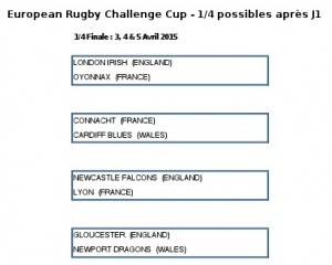 CHALLENGE_CUP_2014-15_Stat_J1