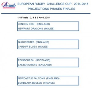 CHALLENGE_CUP_2014-15_Stats_J2