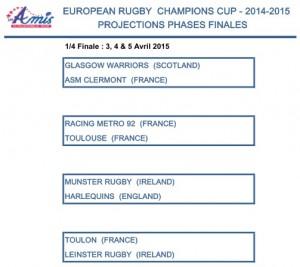 CHAMPIONS_CUP_2014-15_Stat_J2
