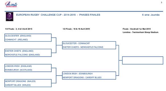 CHALLENGE_CUP_2014-15_Stat_J6v1