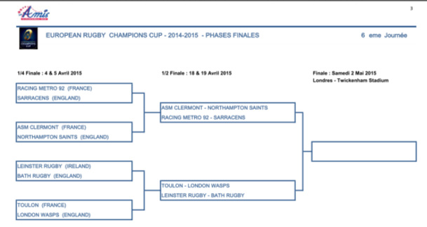 CHAMPIONS_CUP_2014-15_Stat_J6v1