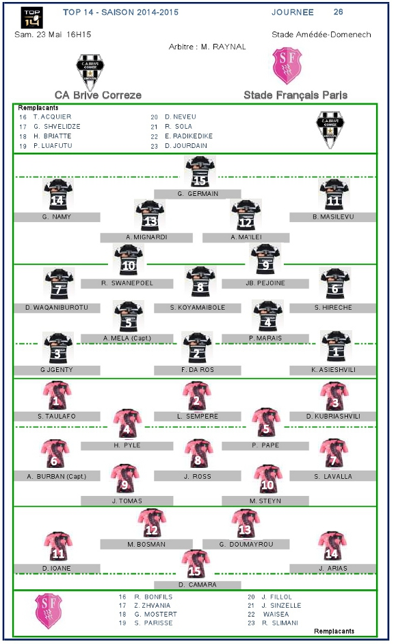 (J25)  Stade français Paris vs Montpellier : les compositions