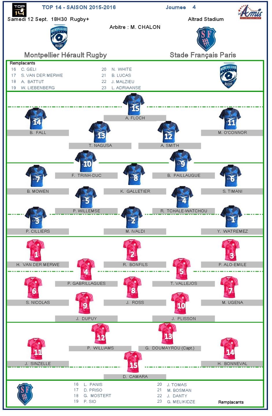 Top14-J4, Montpellier vs Stade français Paris : les compositions