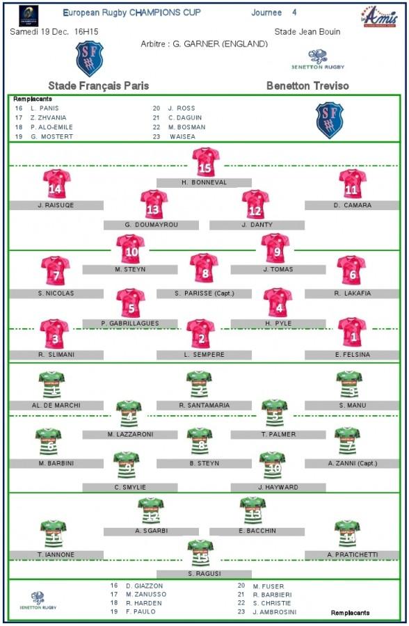 ERCC1-J4, Stade vs Trévise : les compositions