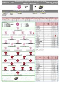 CHAMPIONS_CUP_2015-16_SF-MUNSTER_J2_v1