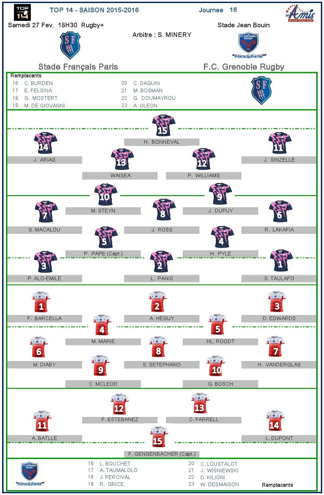 Top16-J15, Stade vs Grenoble : les compositions