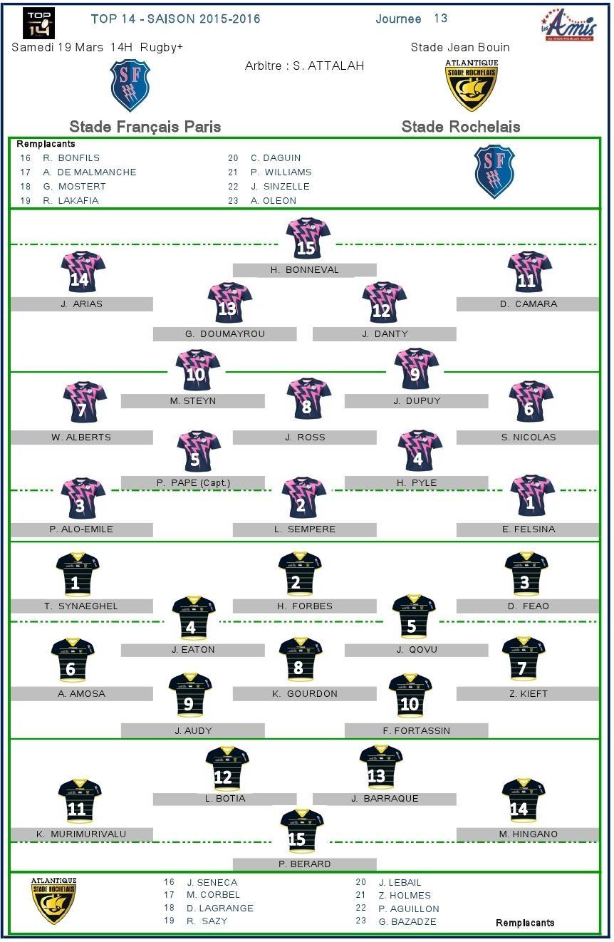 Top14-J13, Stade vs La Rochelle : les compositions