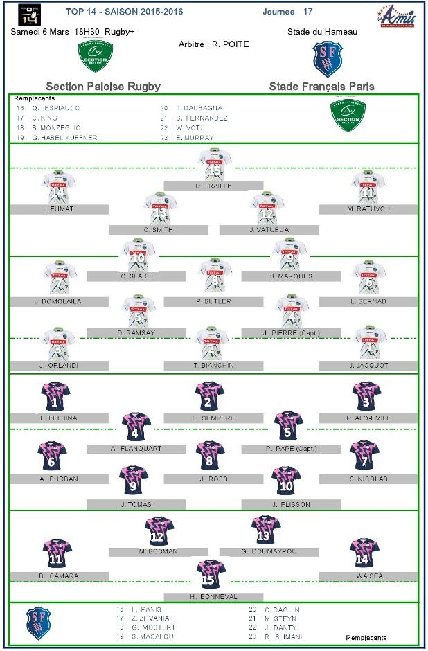 Top14-J17, Pau vs Stade : les compositions