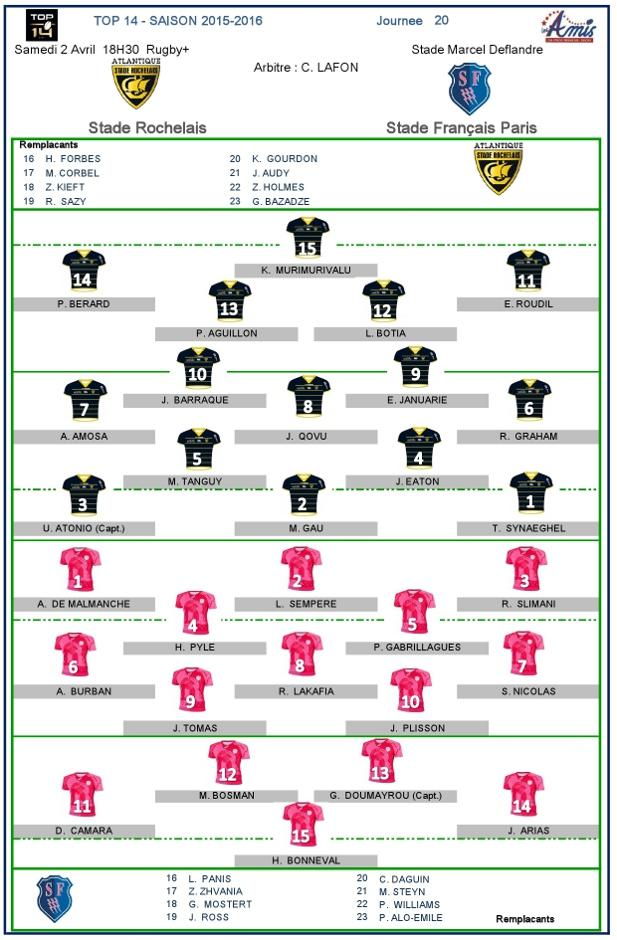 Top14-J19, Toulouse vs Stade : les compositions