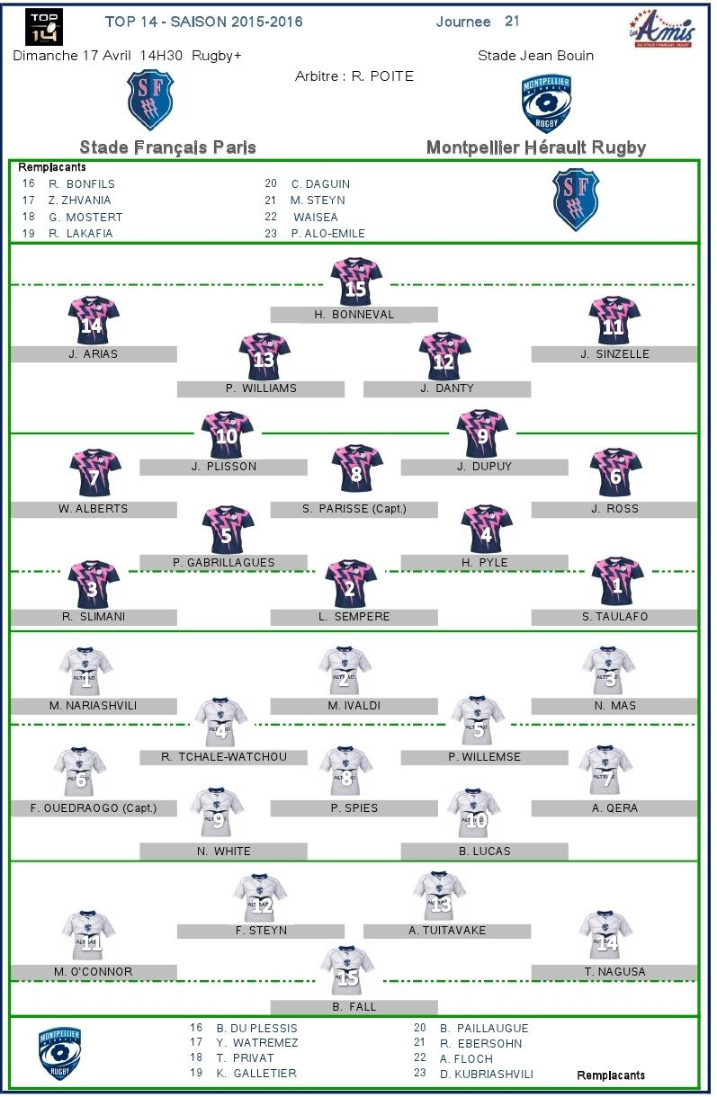Top14-J21, Stade vs Montpellier : les compositions