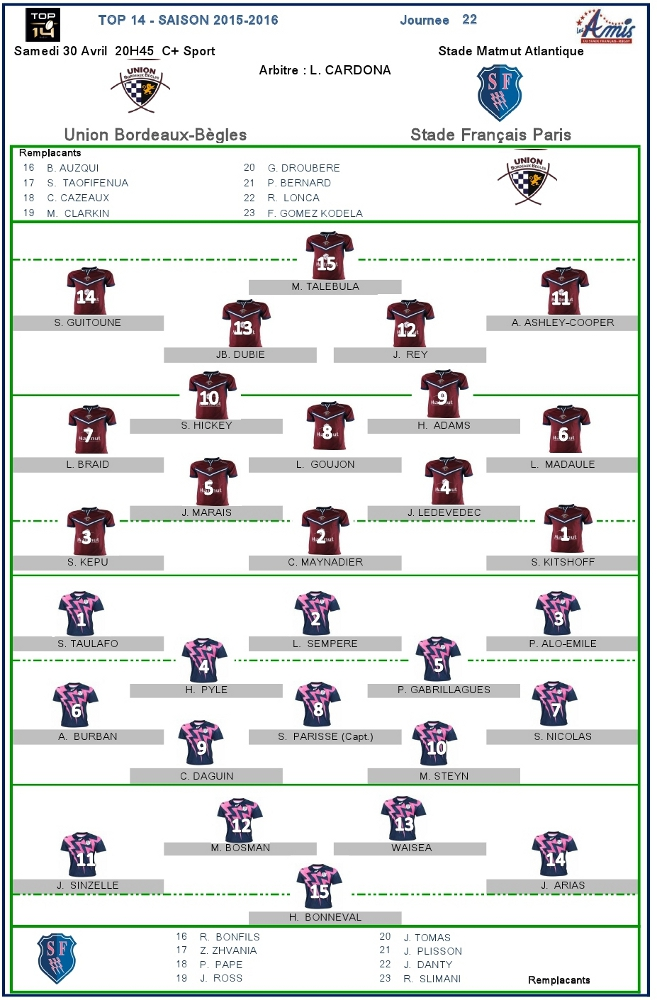 Top14-J22, Bordeaux-Bègles vs Stade : les compositions