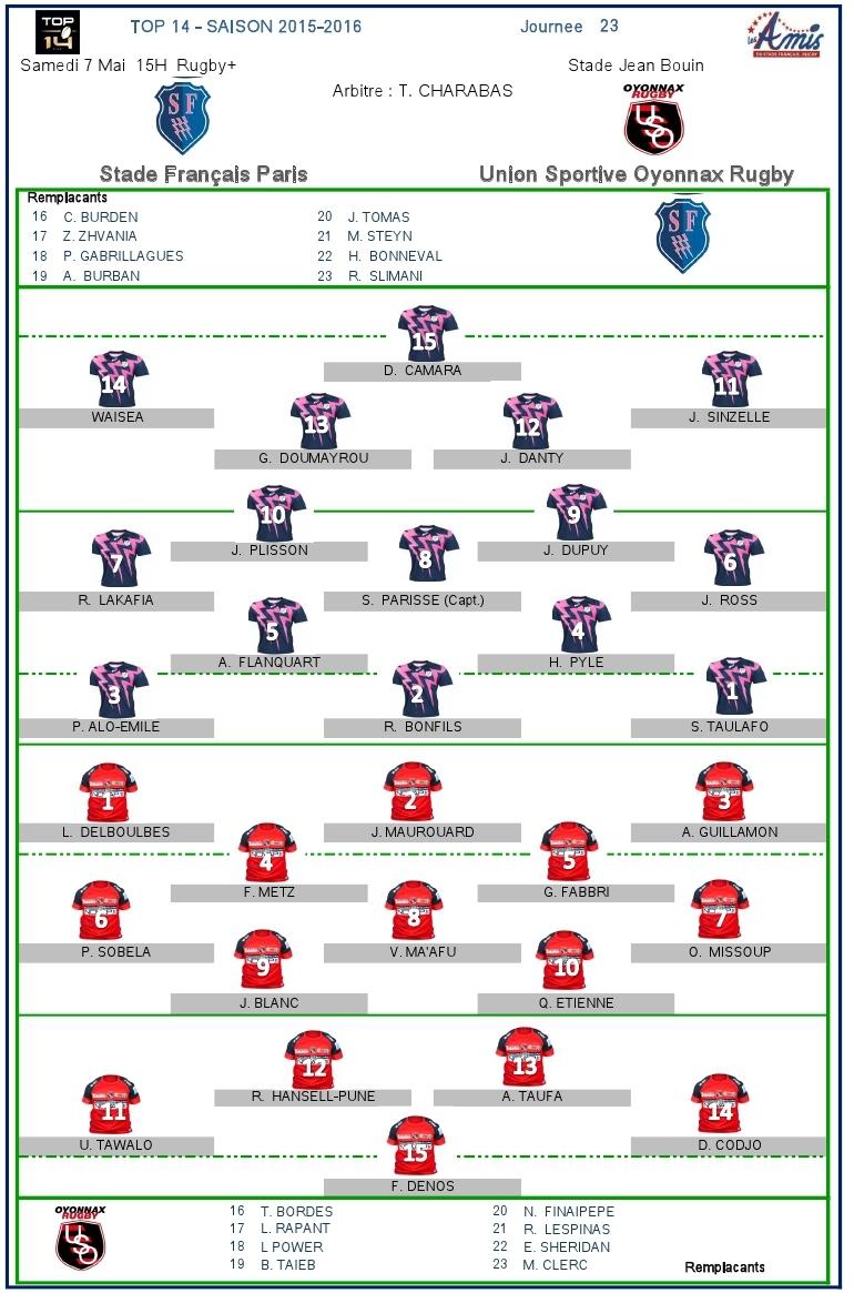 Top14-J23, Stade vs Oyonnax : les compositions