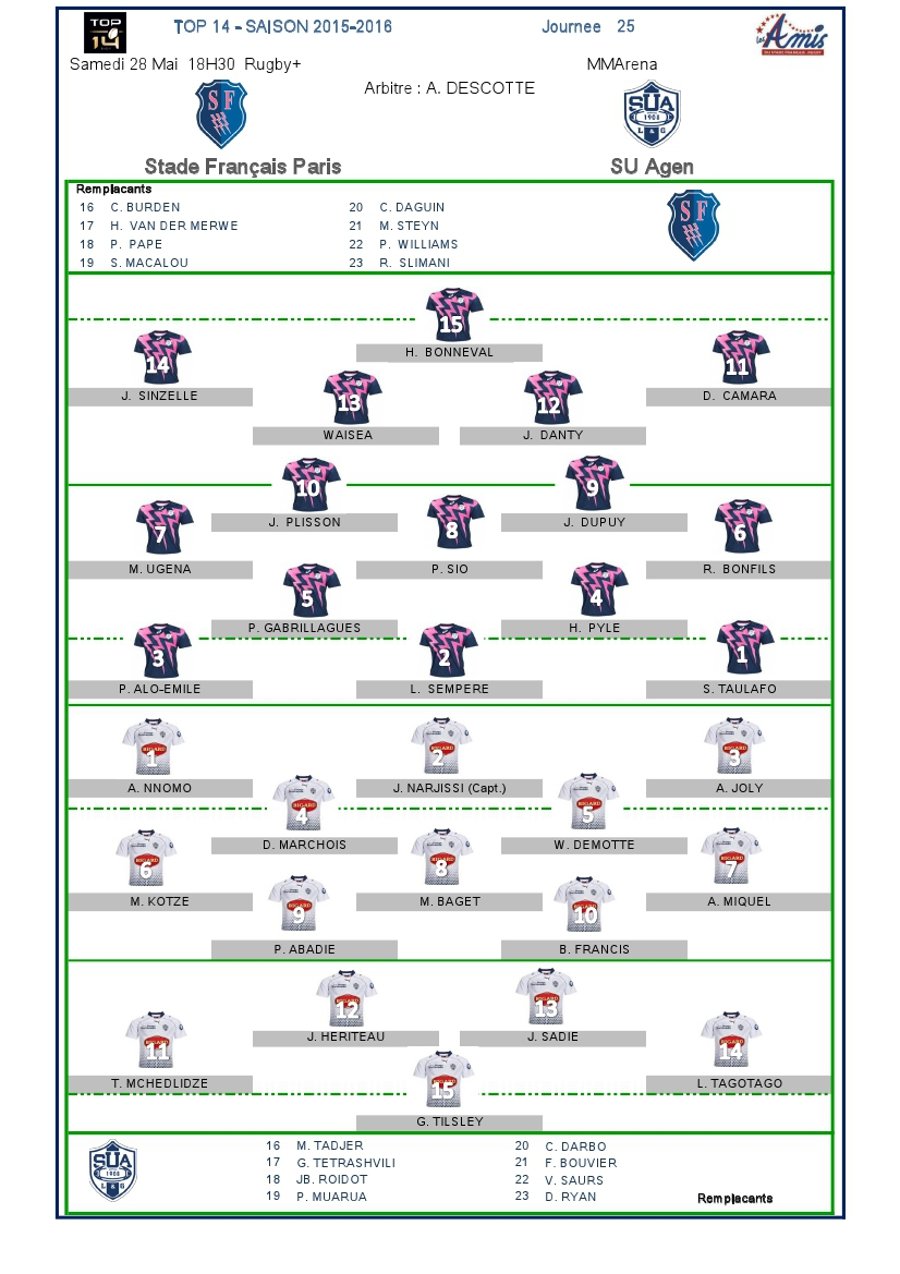 Top14-J25, Stade vs Agen : les compositions