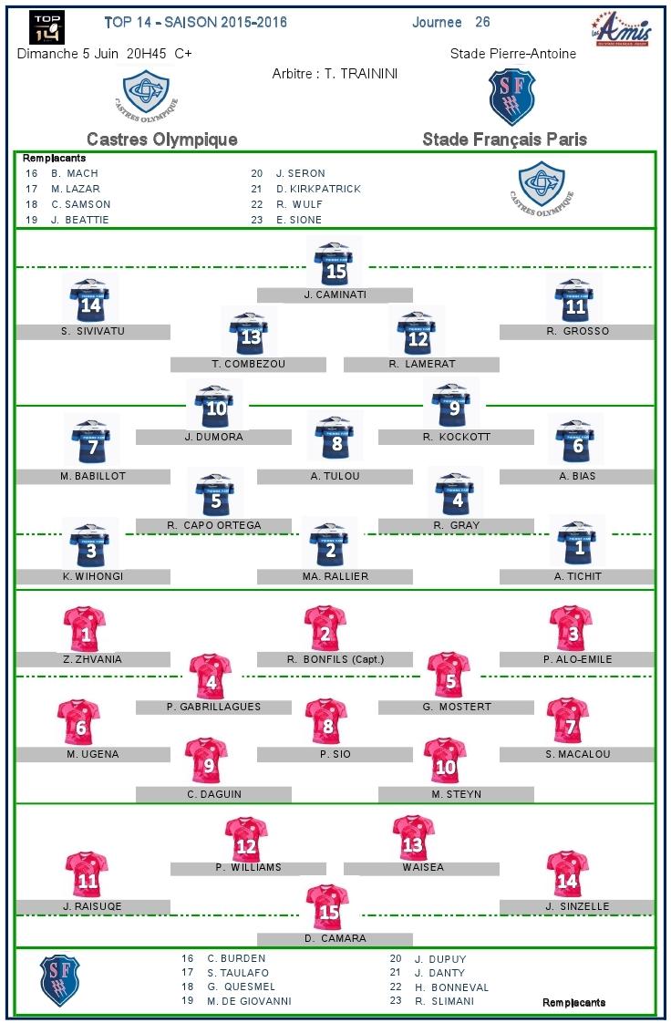 Top14-J26, Castres vs Stade : les compositions