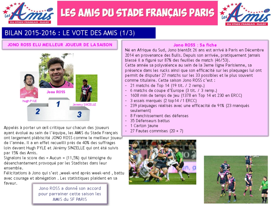 Bilan 2015-2016 – Meilleur joueurs du Stade français Paris pour les Amis (1)