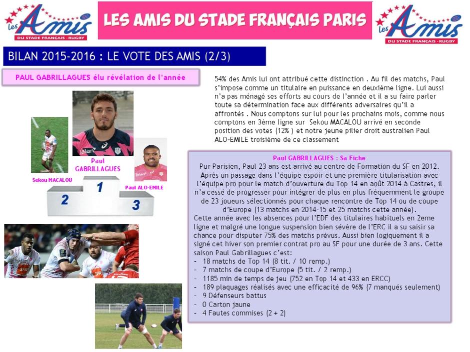 Bilan 2015-2016 – Meilleur joueurs du Stade français Paris pour les Amis (2)