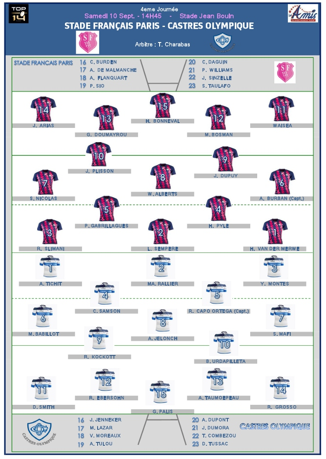 Top14 - j4, Stade vs Castres : les compositions