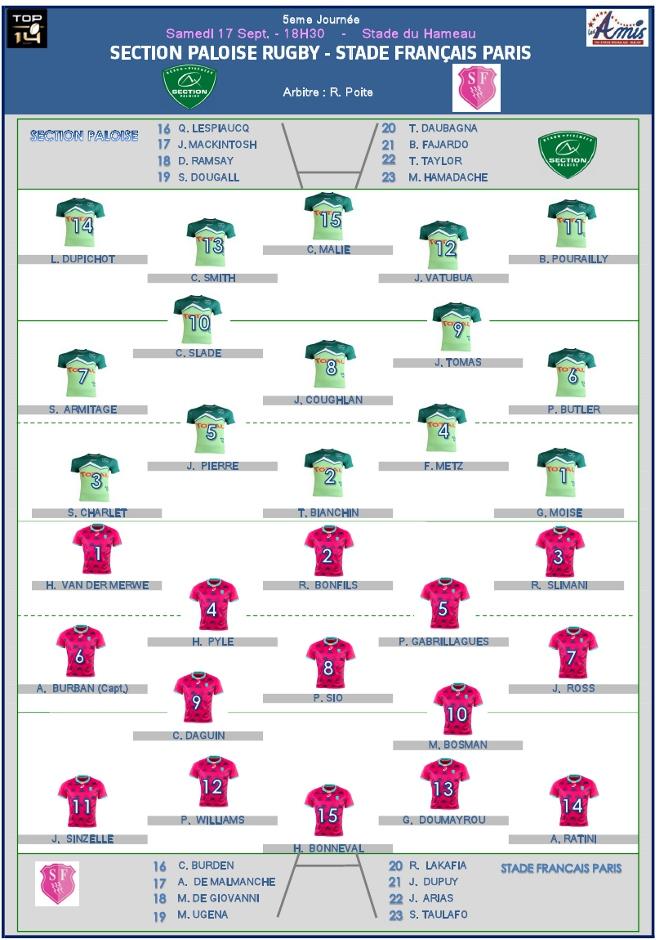 Top14 - j5, Pau vs Stade : les compositions