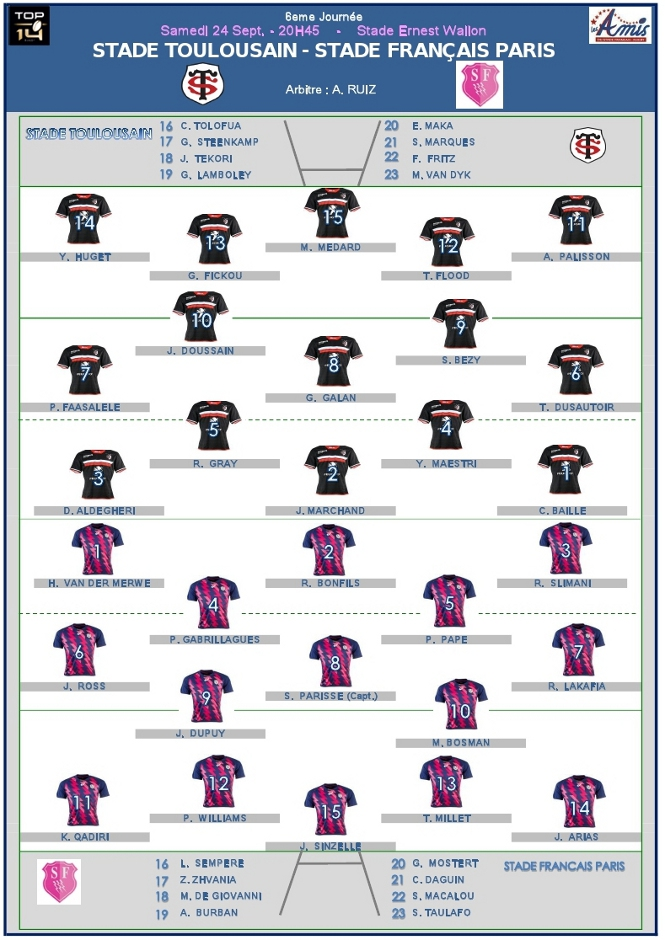 Top14 - j6, Toulouse vs Stade : les compositions