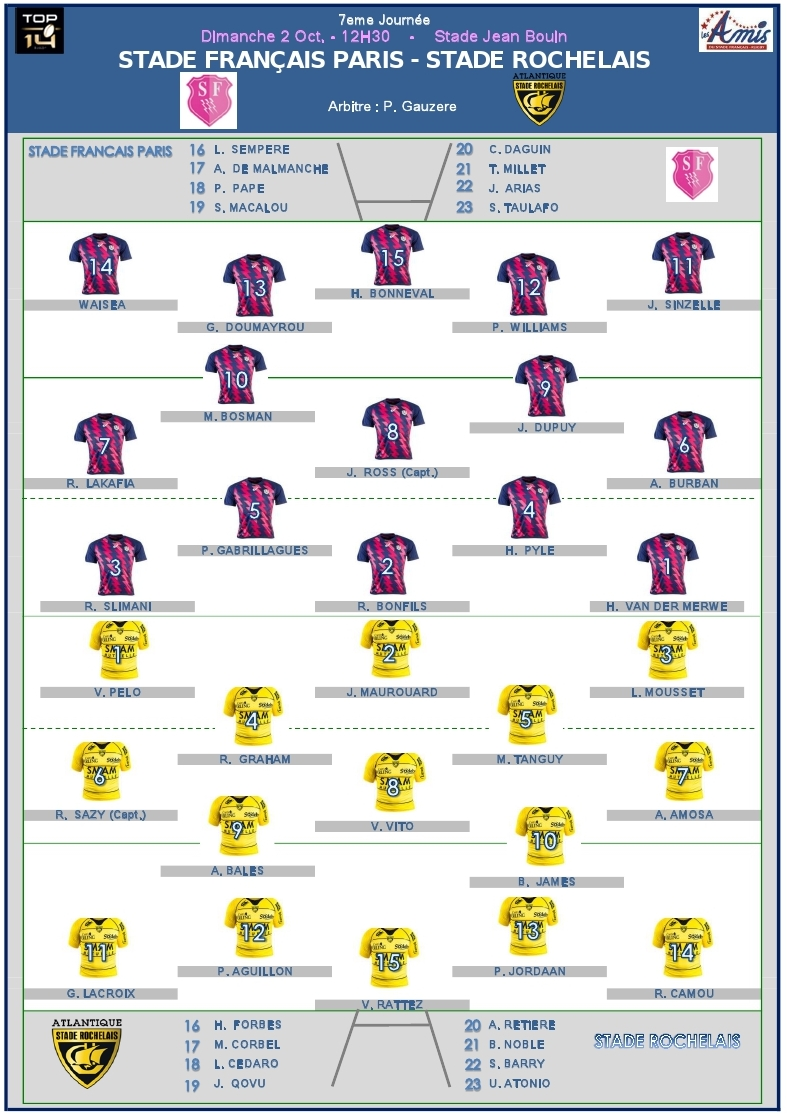 Top14 - j7, Stade vs La Rochelle : les compositions