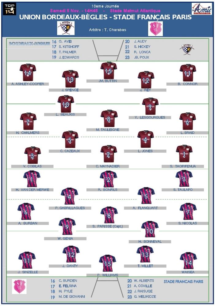 Top14 - j10, Bordeaux vs Stade : les compositions