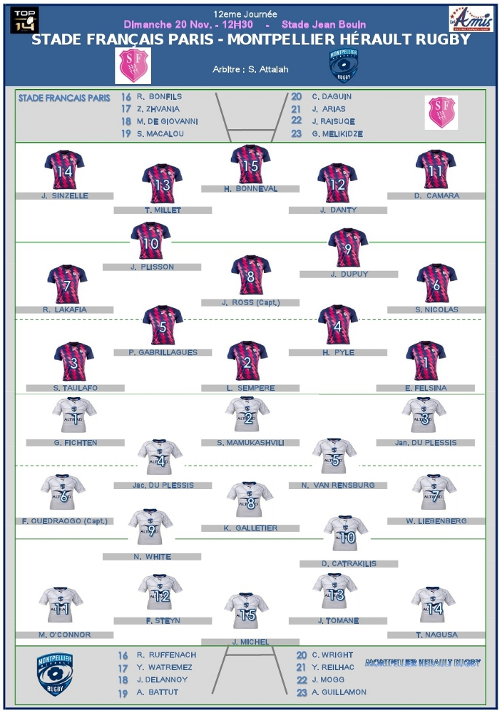 Top14 - j12, Stade vs Montpellier : les compositions