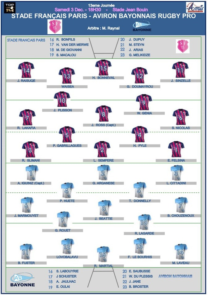 Top14 - j13, Stade vs Bayonne : les compositions