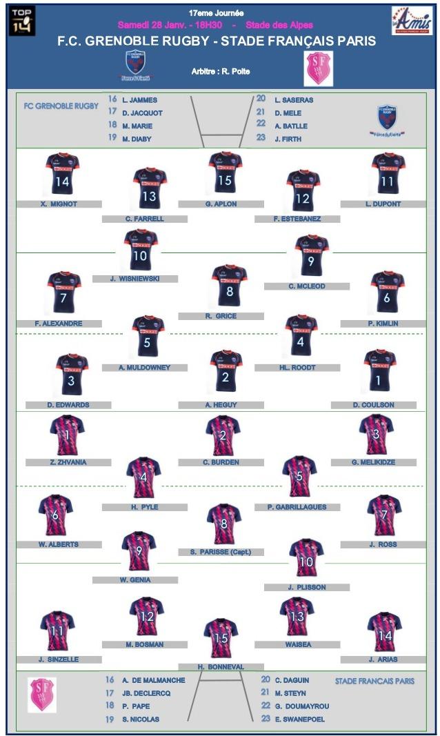 Top14 - j17, Grenoble vs Stade : les compositions