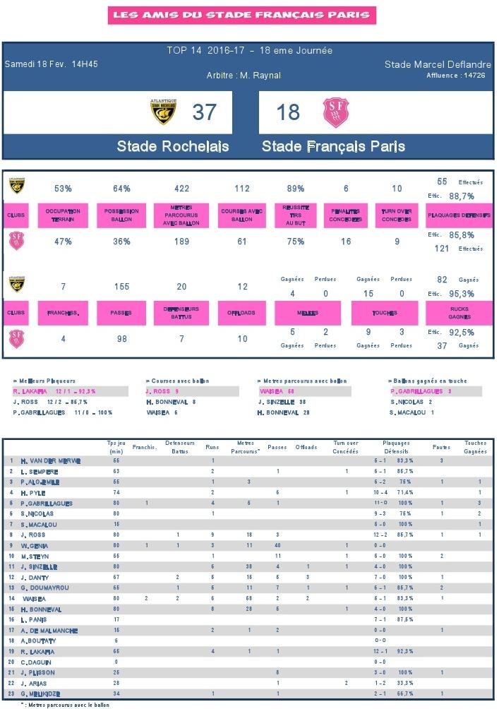 J18 Top 14 2016-2017 - Le debrief de La Rochelle vs Stade