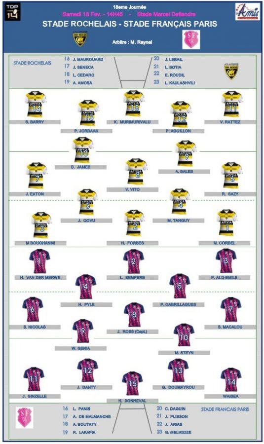 Top14 - j18, La Rochelle vs Stade : les compositions