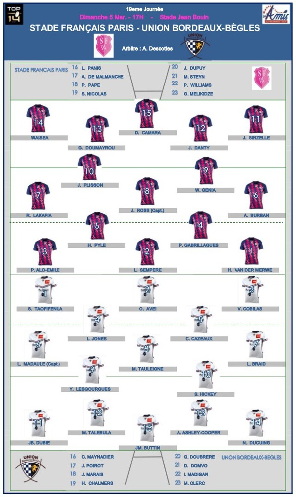 Top14 - j19, Stade vs Bordeaux-Bègles : les compositions