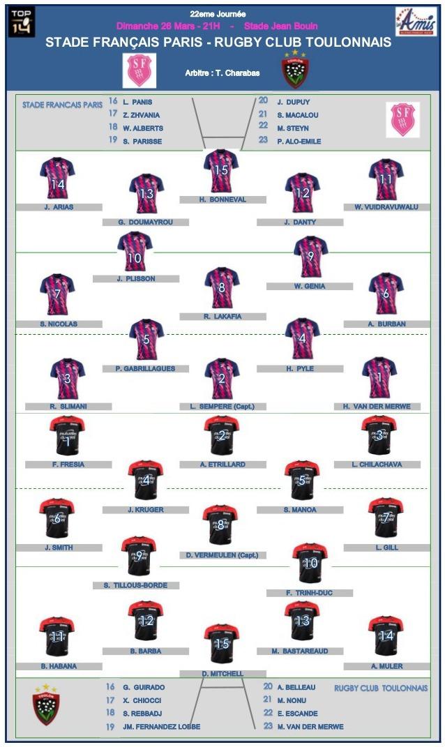 Top14 - j22, Stade vs Toulon : les compositions