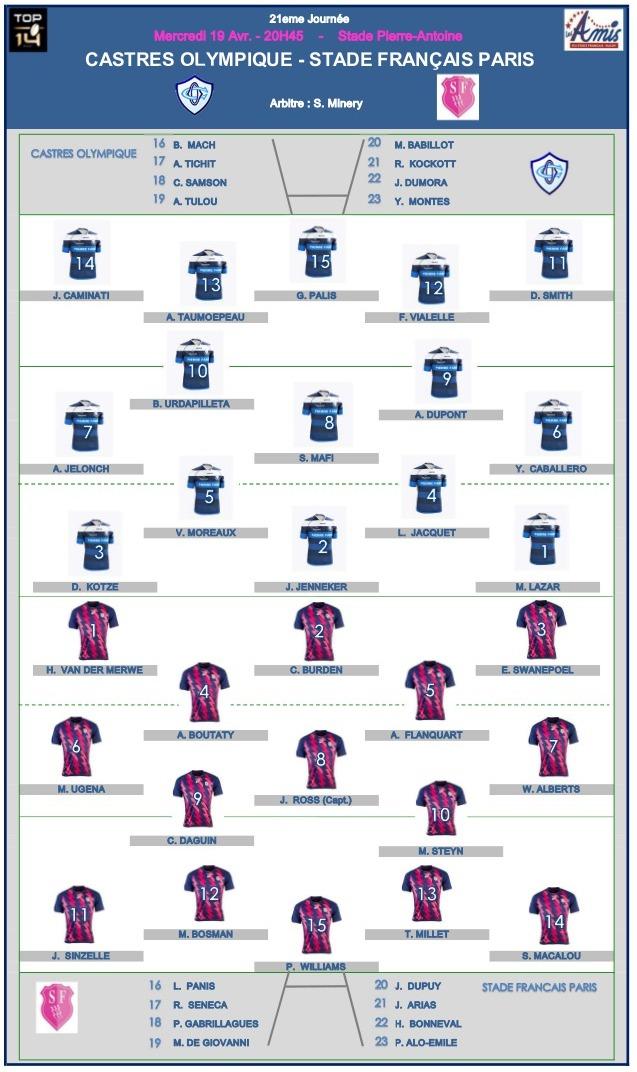Top14 - j21, Castres vs Stade : les compositions