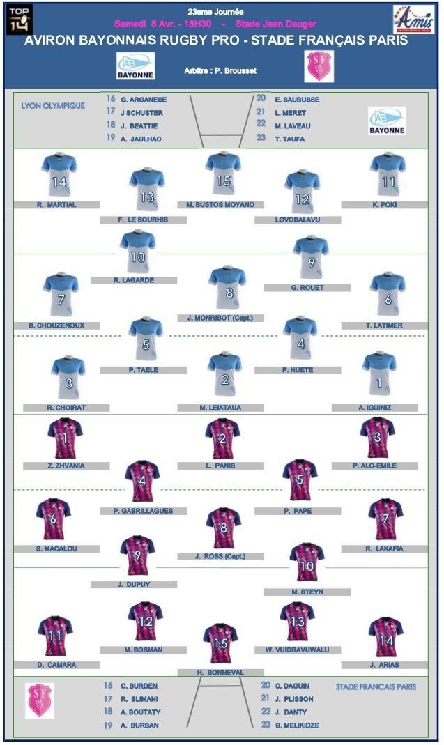 Top14 - j23, Bayonne vs Stade : les compositions