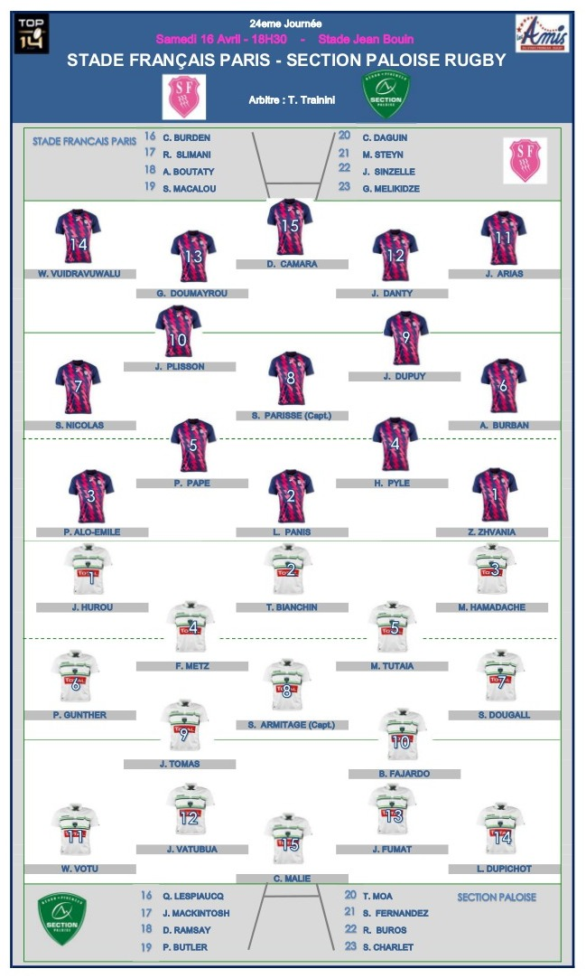 Top14 - j24, Stade vs Pau : les compositions
