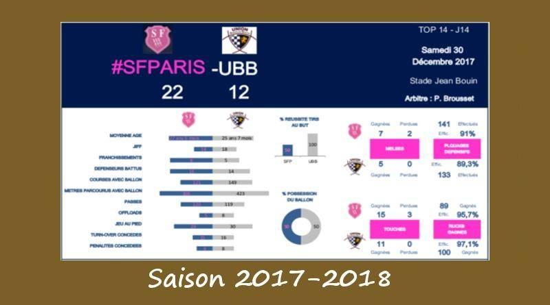 J14 Top 14 2017-2018 – Le debrief de Stade vs UBB