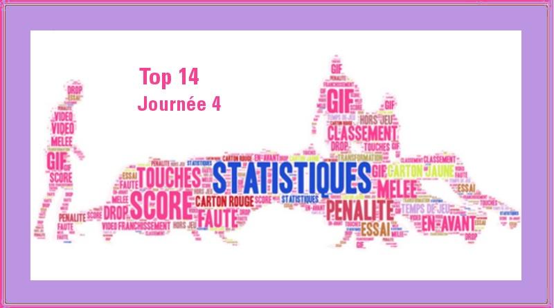Joueurs-Statistiques-Amisv3-j4